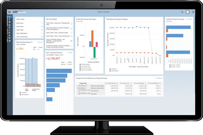 SAP-Business-ByDesign-Screenshot.png